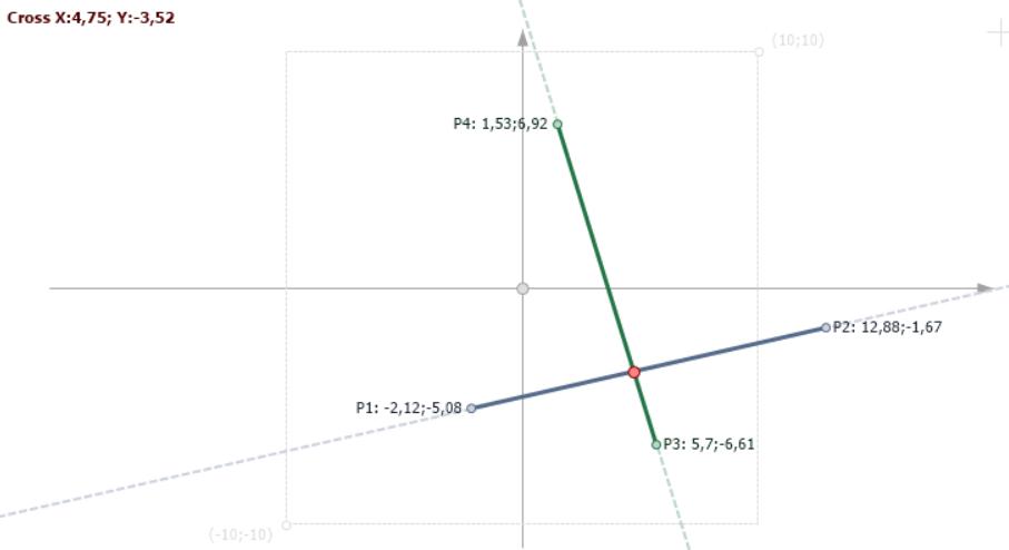 Пересечение прямых, построенных по двум точкам. Точка пересечения принадлежеит обоим отрезкам.