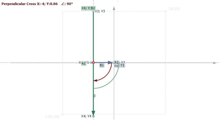 """Пересечение перпендикулярных векторов с верным подсчетом особого """"вертикального"""" случая."""