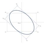 Матрицы аффинных преобразований на плоскости